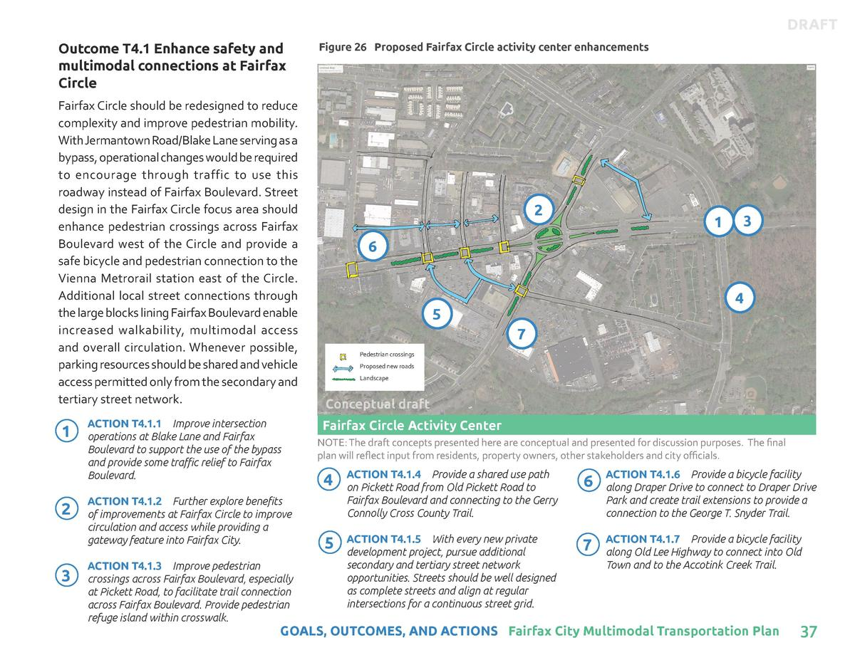 DRAFT Outcome T4.1 Enhance safety and multimodal connections at Fairfax Circle Fairfax Circle should be redesigned to redu...
