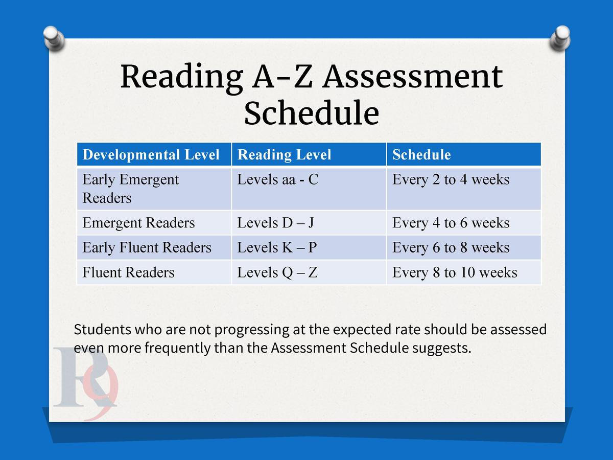 Reading A-Z Assessment Schedule Developmental Level  Reading Level  Schedule  Early Emergent Readers  Levels aa - C  Every...