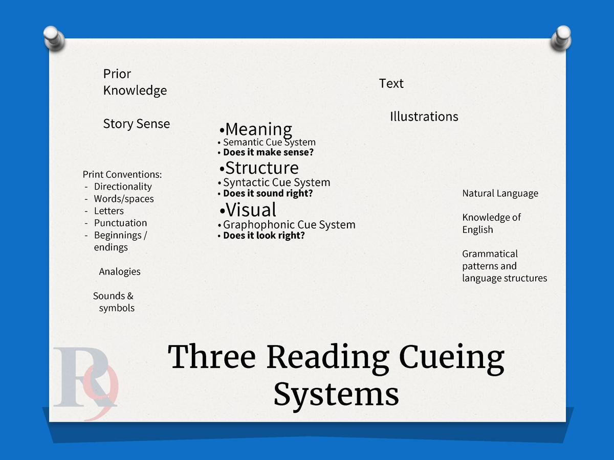 Prior Knowledge  Text  Story Sense     Meaning  Illustrations      Semantic Cue System     Does it make sense  Print Conve...
