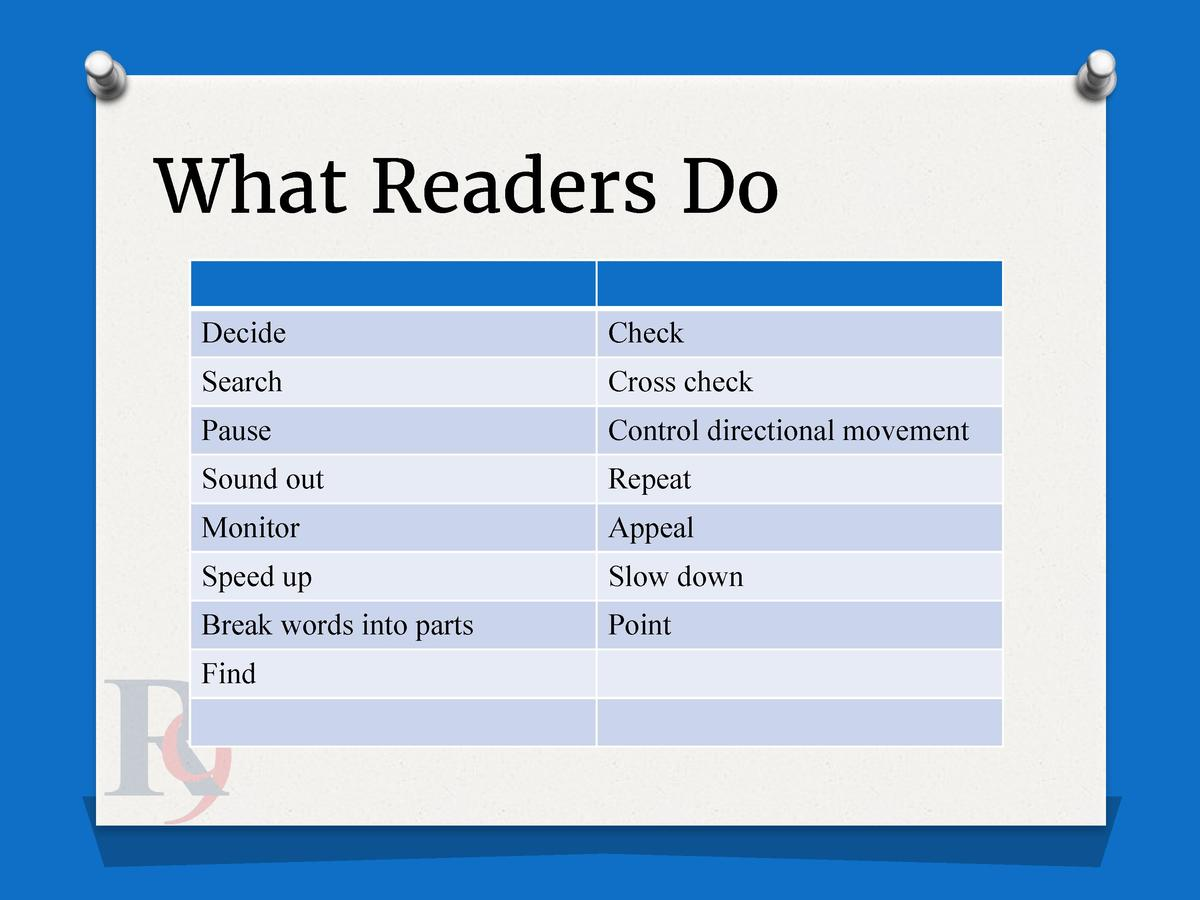 What Readers Do Decide  Check  Search  Cross check  Pause  Control directional movement  Sound out  Repeat  Monitor  Appea...
