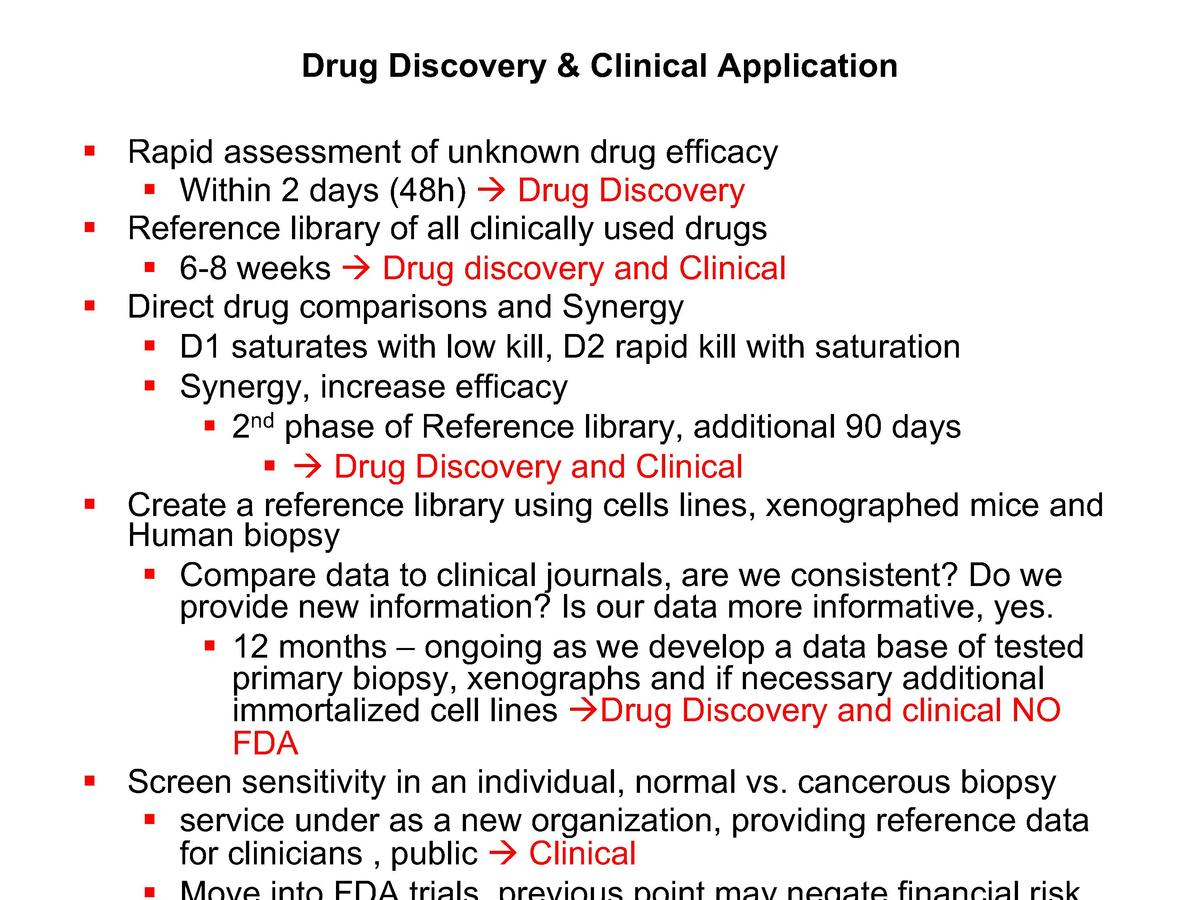 Drug Discovery   Clinical Application    Rapid assessment of unknown drug efficacy    Within 2 days  48h     Drug Discover...