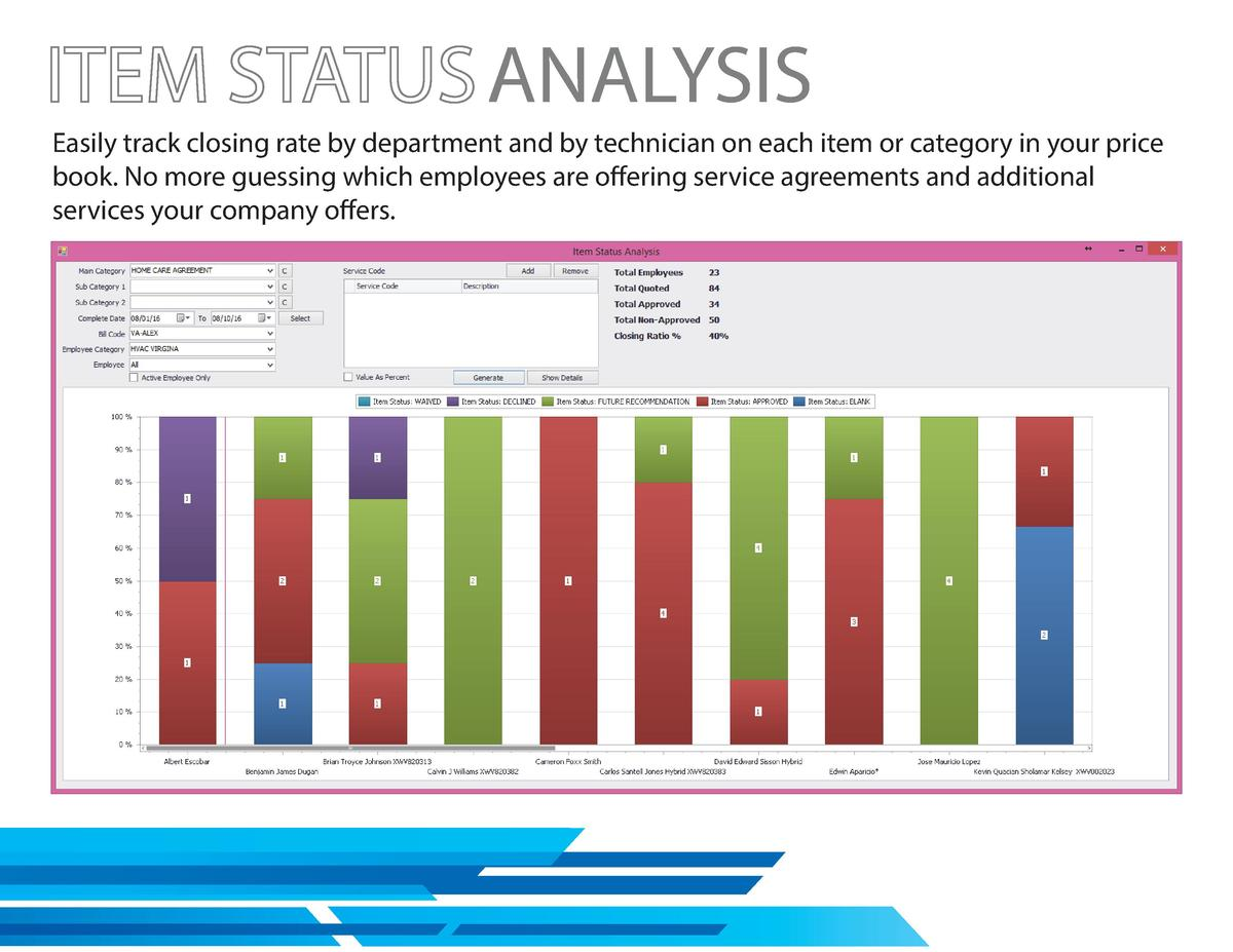 ANALYSIS Easily track closing rate by department and by technician on each item or category in your price book. No more gu...