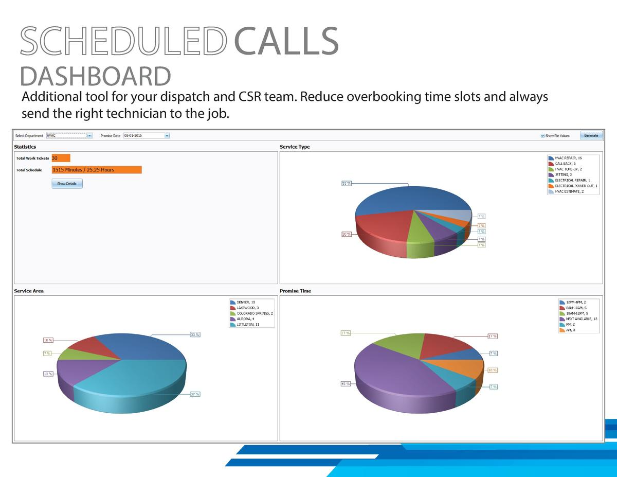 DASHBOARD  CALLS  Additional tool for your dispatch and CSR team. Reduce overbooking time slots and always send the right ...