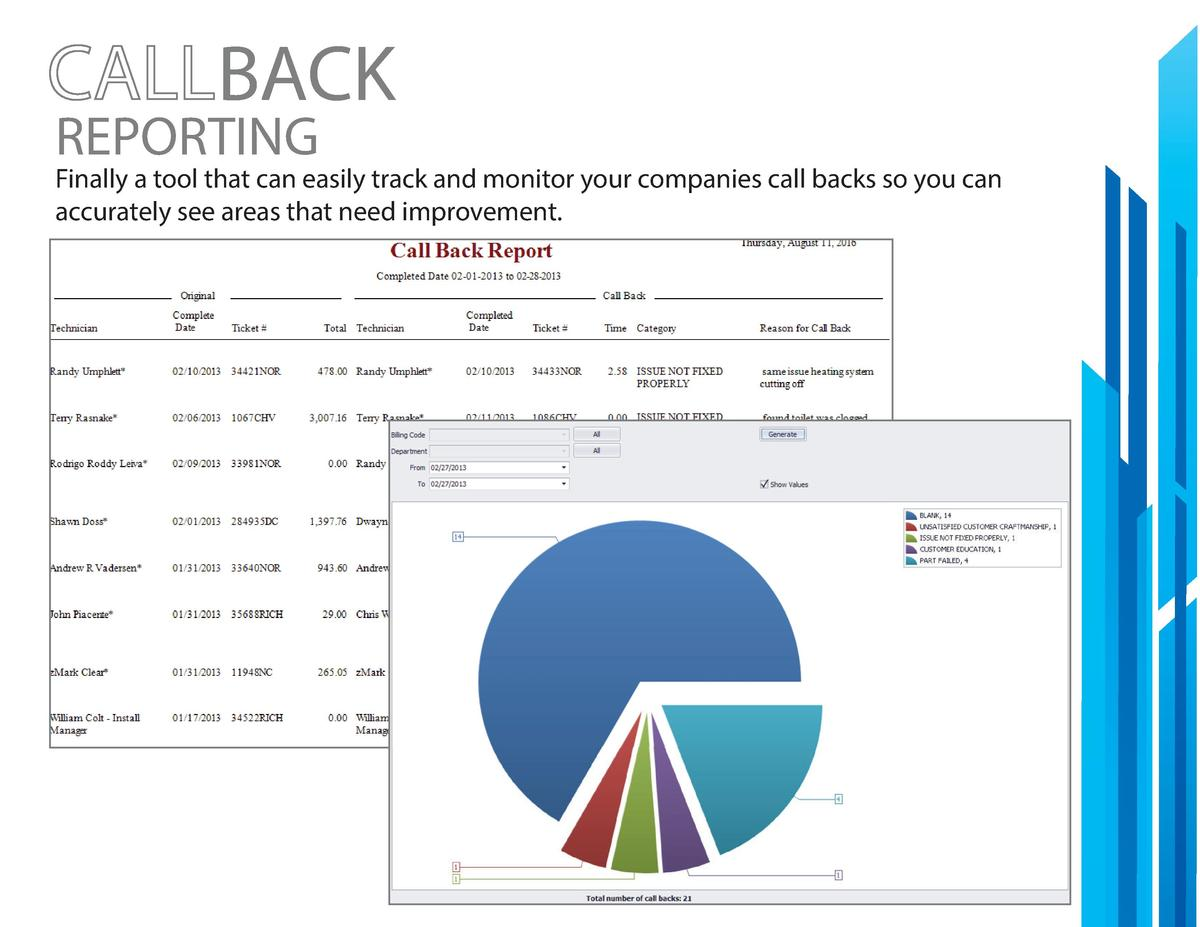 BACK  REPORTING  Finally a tool that can easily track and monitor your companies call backs so you can accurately see area...