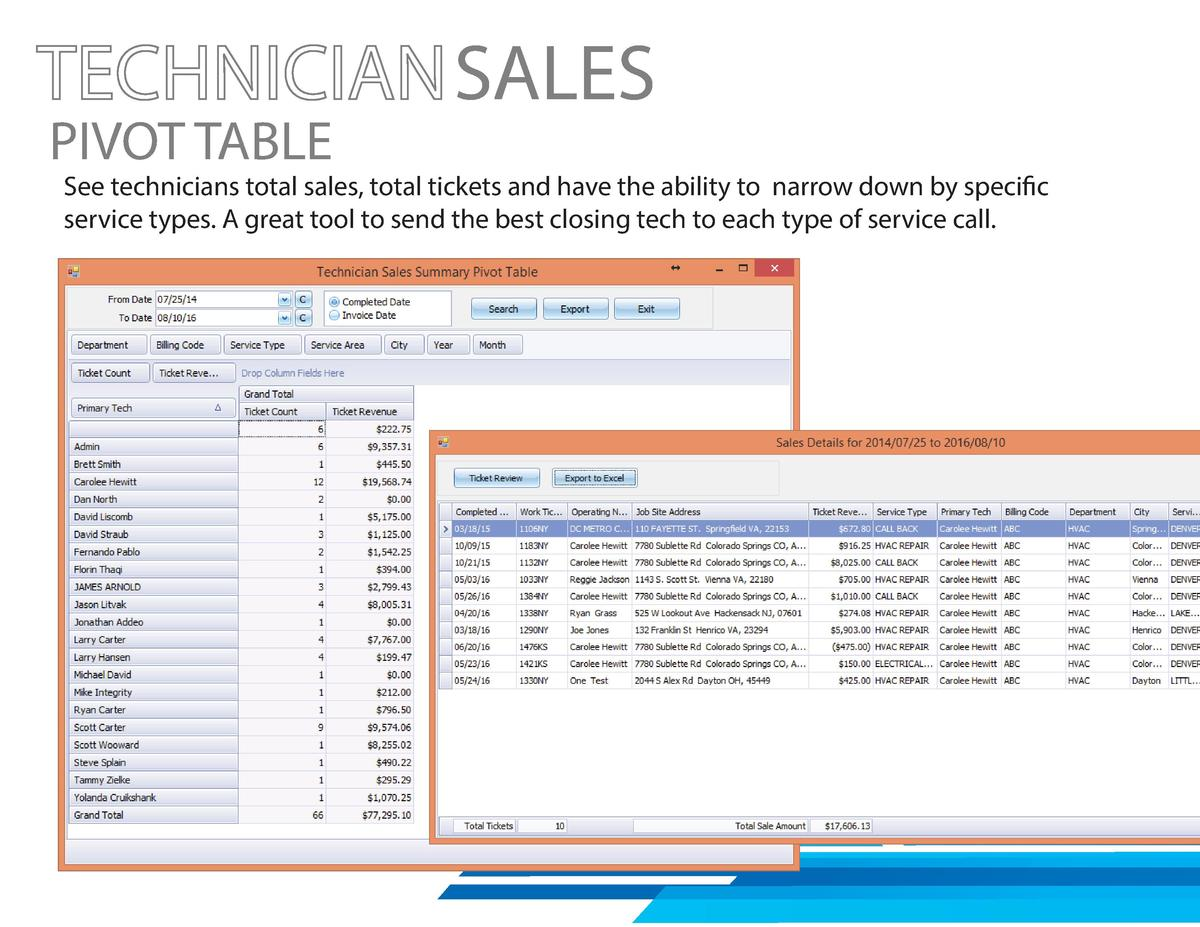 PIVOT TABLE  SALES  See technicians total sales, total tickets and have the ability to narrow down by specific service typ...