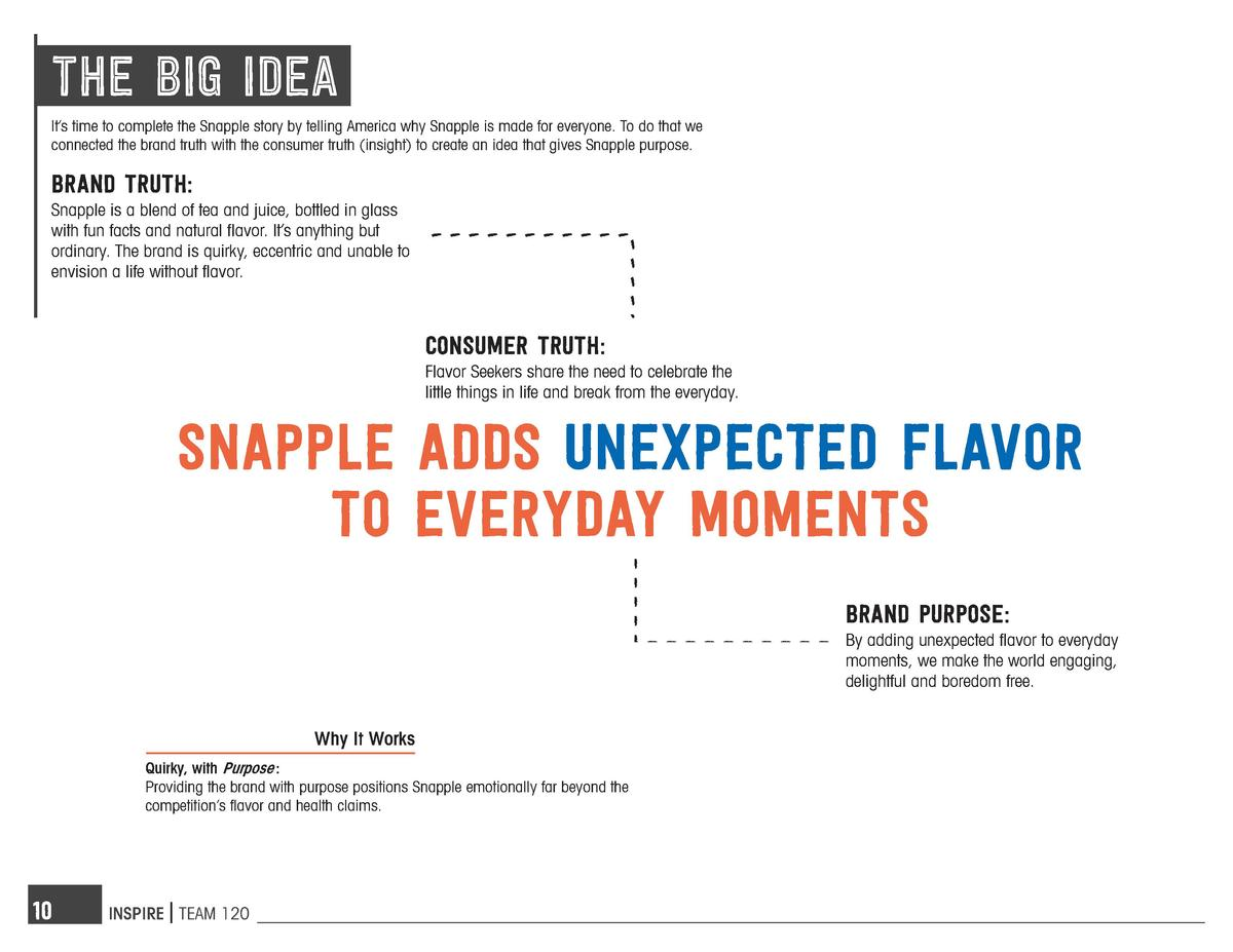 THE BIG IDEA It   s time to complete the Snapple story by telling America why Snapple is made for everyone. To do that we ...