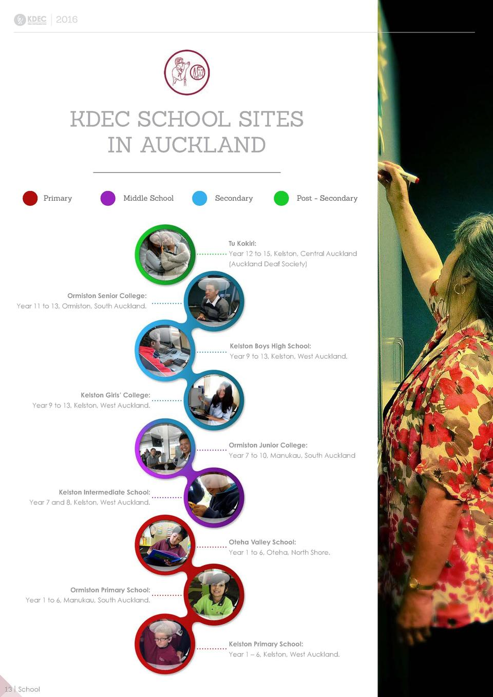 2016  KDEC SCHOOL SITES IN AUCKLAND Primary  Middle School  Secondary  Post - Secondary  Tu Kokiri  Year 12 to 15, Kelston...