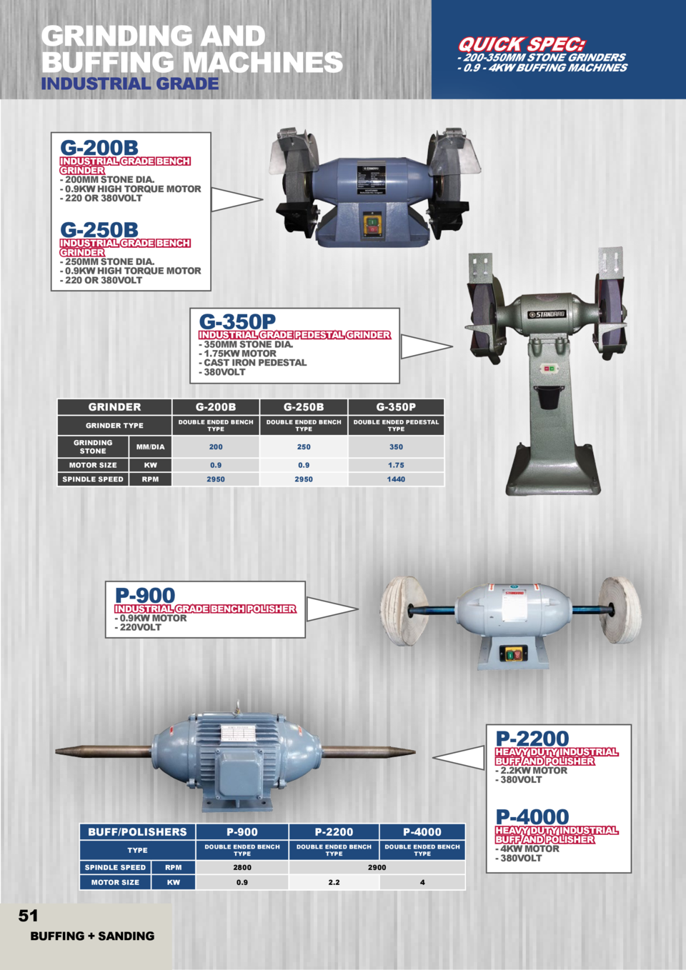 Excellent Grinding And Sanding Machines Catalogue By Standard Machine Pabps2019 Chair Design Images Pabps2019Com