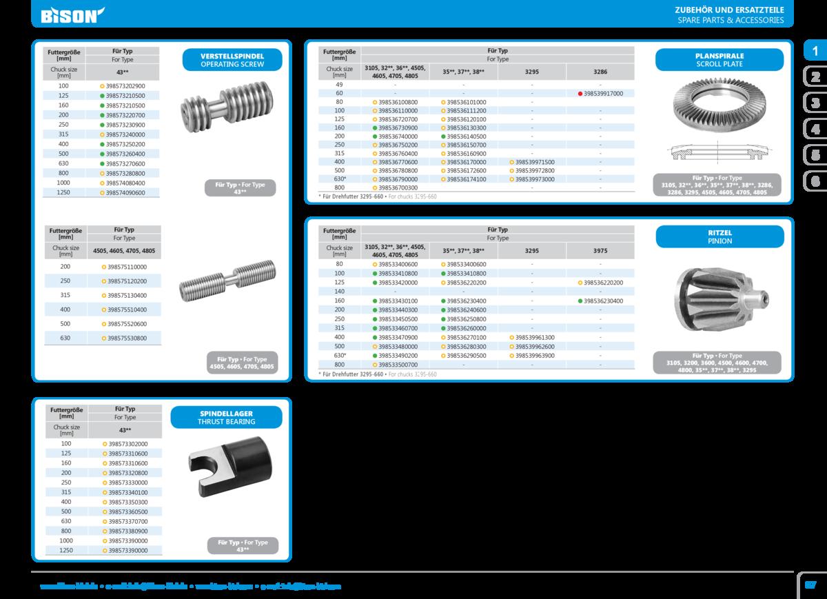 dc44a844 Zubeh r und Ersatzteile Spare parts Accessories Futtergr e mm Chuck size mm  F r Typ
