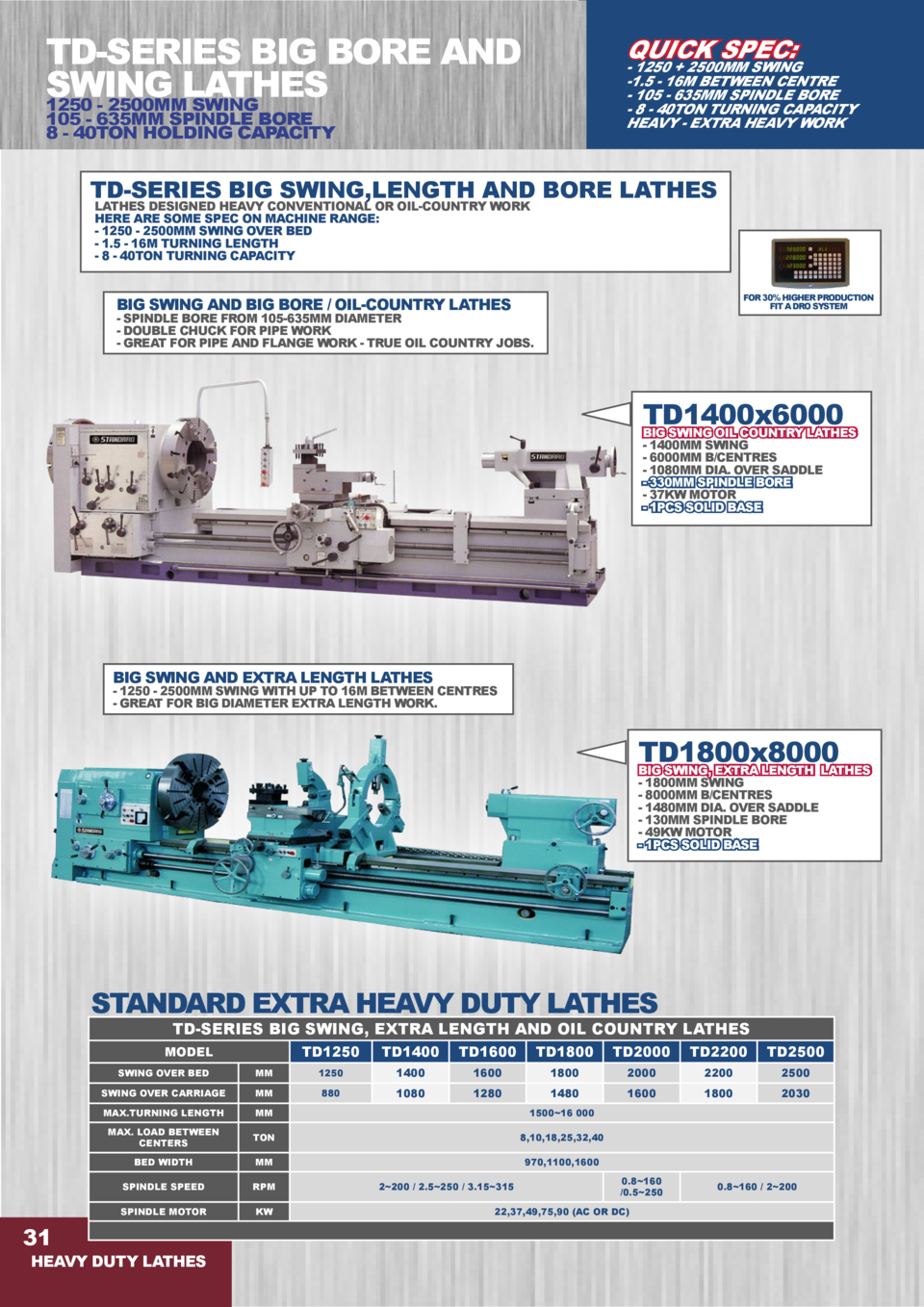 TD-SERIES BIG BORE AND SWING LATHES 1250 - 2500MM SWING  QUICK SPEC   - 1250   2500MM SWING -1.5 - 16M BETWEEN CENTRE - 10...