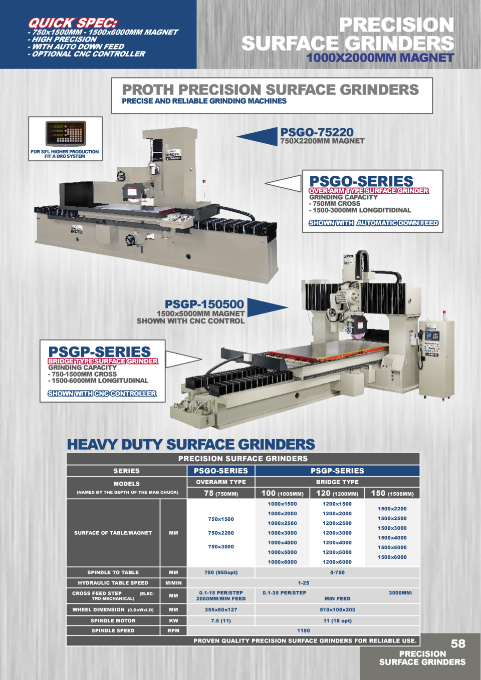 PRECISION SURFACE GRINDERS  QUICK SPEC   - 750x1500MM - 1500x6000MM MAGNET - HIGH PRECISION - WITH AUTO DOWN FEED - OPTION...