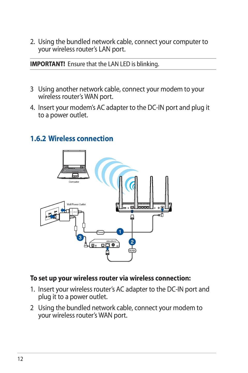 Router Wireless Hook Up Diagram Using The Bundled Network Cable Connect Your Computer To S