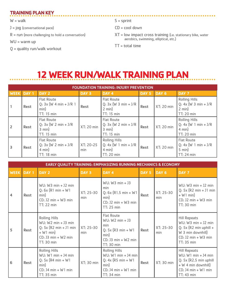 TRAINING PLAN KEY W   walk  S   sprint  J   jog  conversational pace   CD   cool down  R   run  more challenging to hold a...
