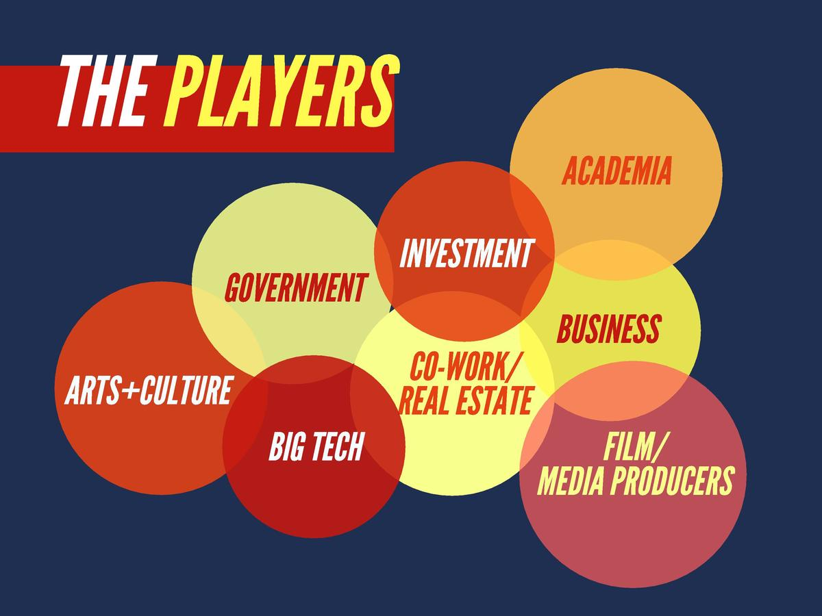 THE PLAYERS ACADEMIA  INVESTMENT GOVERNMENT BUSINESS CO-WORK  ARTS CULTURE  REAL ESTATE  BIG TECH  FILM  MEDIA PRODUCERS  ...