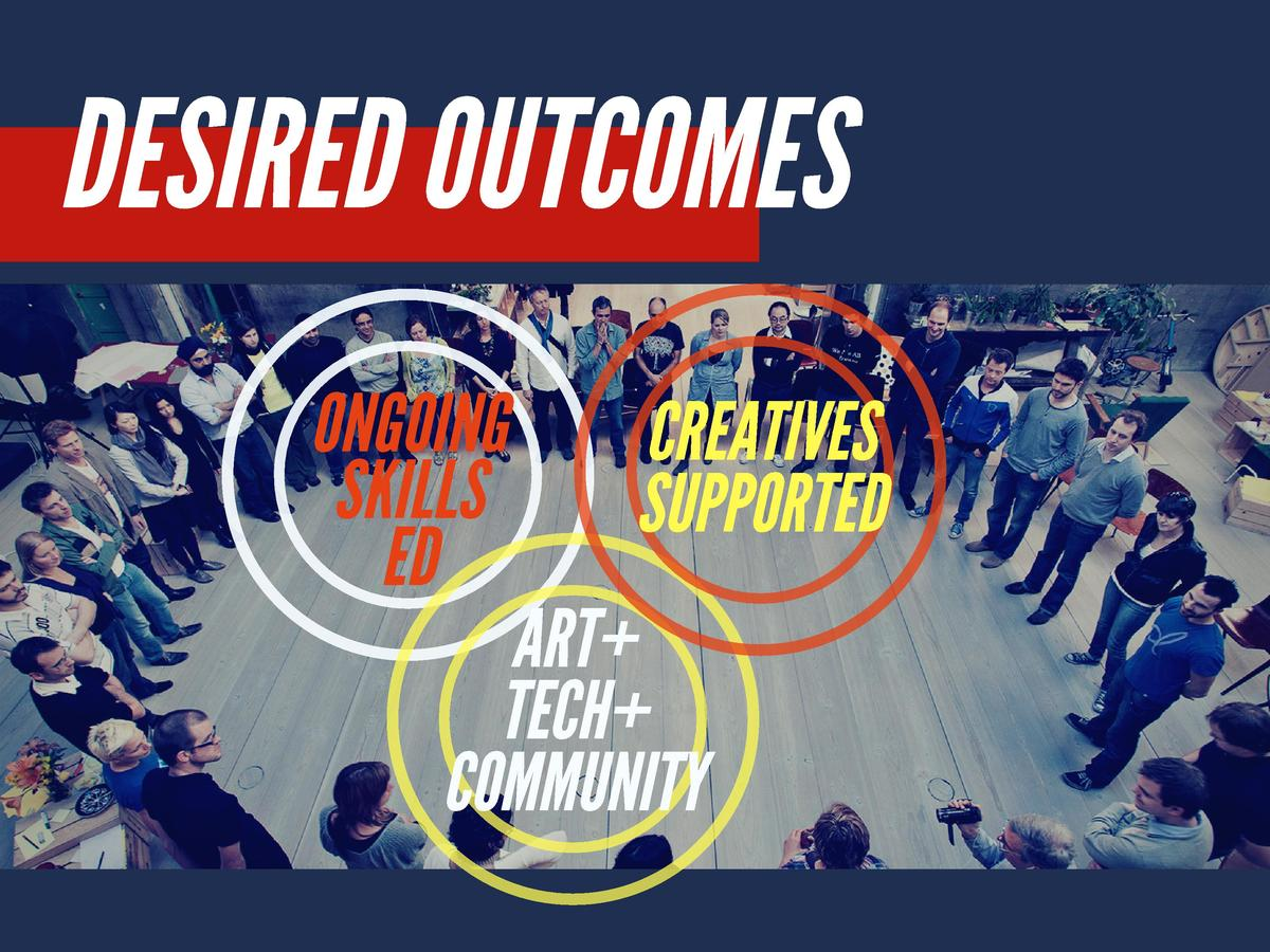 DESIRED OUTCOMES  ONGOING SKILLS  CREATIVES SUPPORTED  ED ART  TECH  COMMUNITY