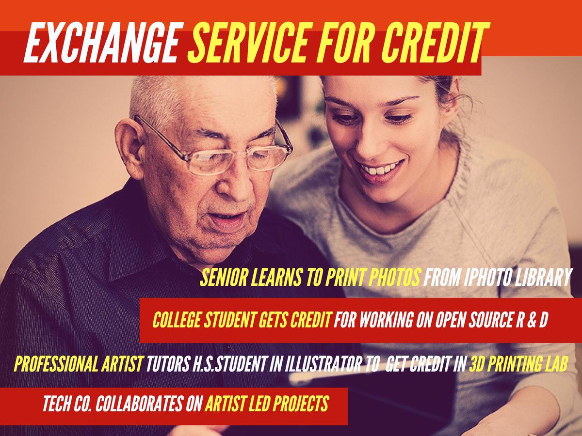 EXCHANGE SERVICE FOR CREDIT  SENIOR LEARNS TO PRINT PHOTOS FROM IPHOTO LIBRARY  COLLEGE STUDENT GETS CREDIT FOR WORKING ON...