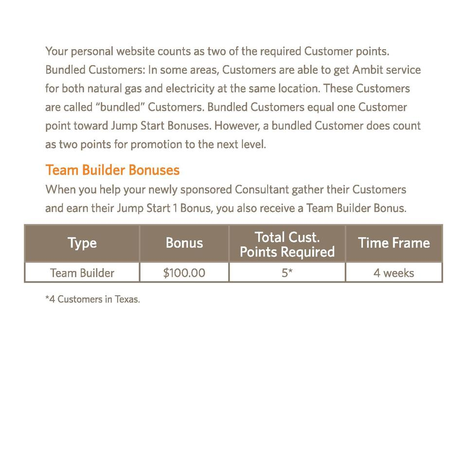 Type  Bonus  Total Cust. Points Required  Time Frame  Team Builder   100.00  5   4 weeks