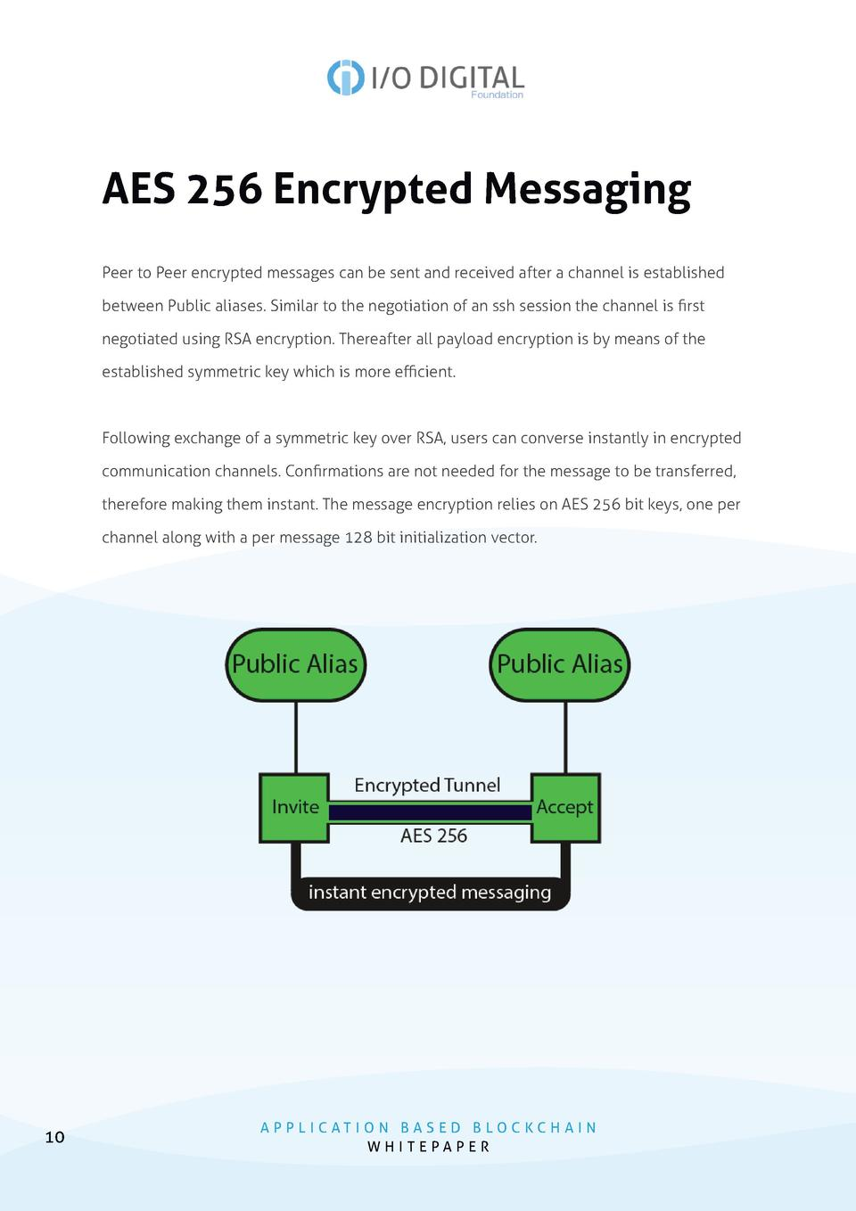 AES 256 Encrypted Messaging Peer to Peer encrypted messages can be sent and received after a channel is established betwee...