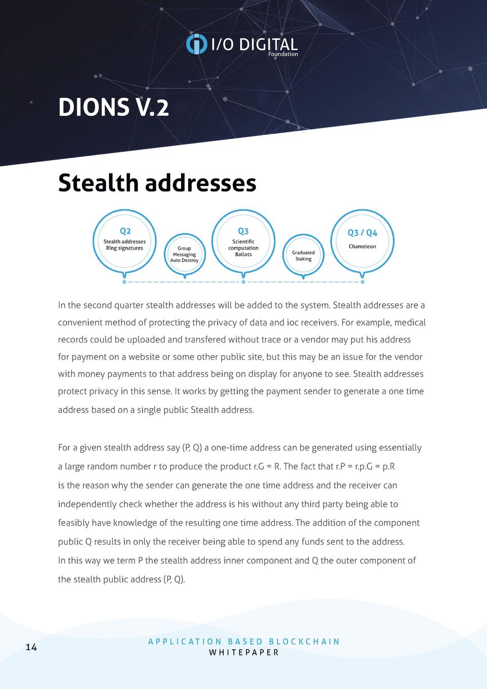 I O DIGITAL Foundation  DIONS V.2 Stealth addresses  In the second quarter stealth addresses will be added to the system. ...