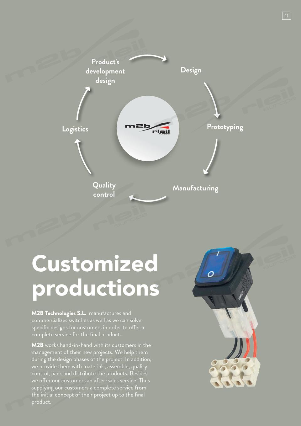 11  Product s development design  Design  Prototyping  Logistics  Quality control  Customized productions M2B Technologies...