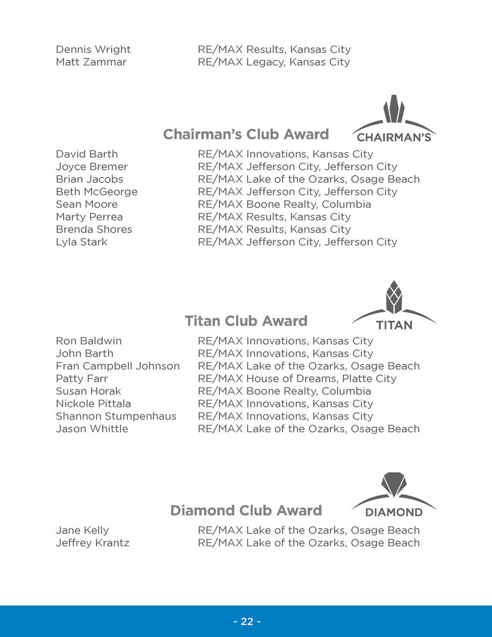 Dennis Wright Matt Zammar  RE MAX Results, Kansas City RE MAX Legacy, Kansas City  Chairman   s Club Award David Barth Joy...