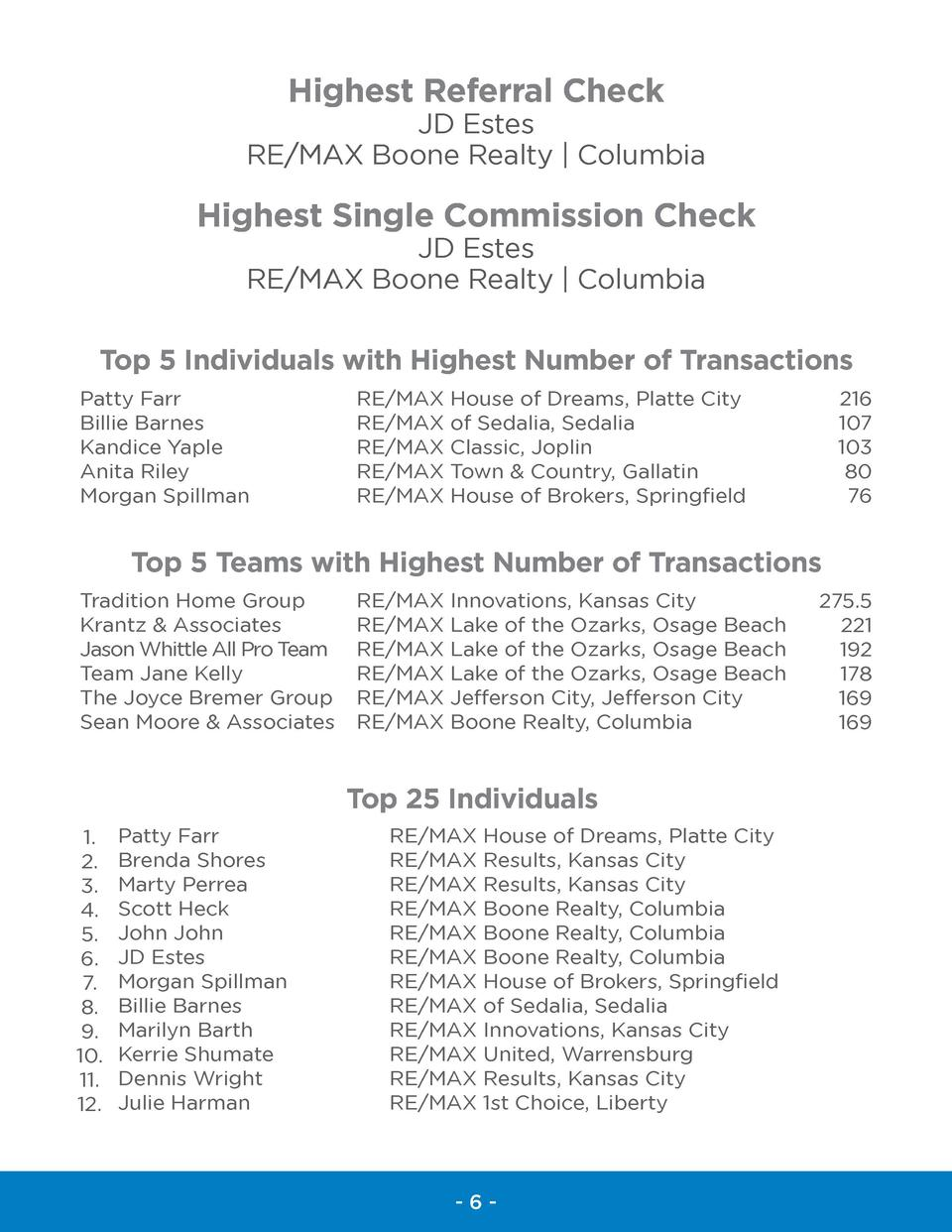 Highest Referral Check  JD Estes RE MAX Boone Realty   Columbia  Highest Single Commission Check JD Estes RE MAX Boone Rea...