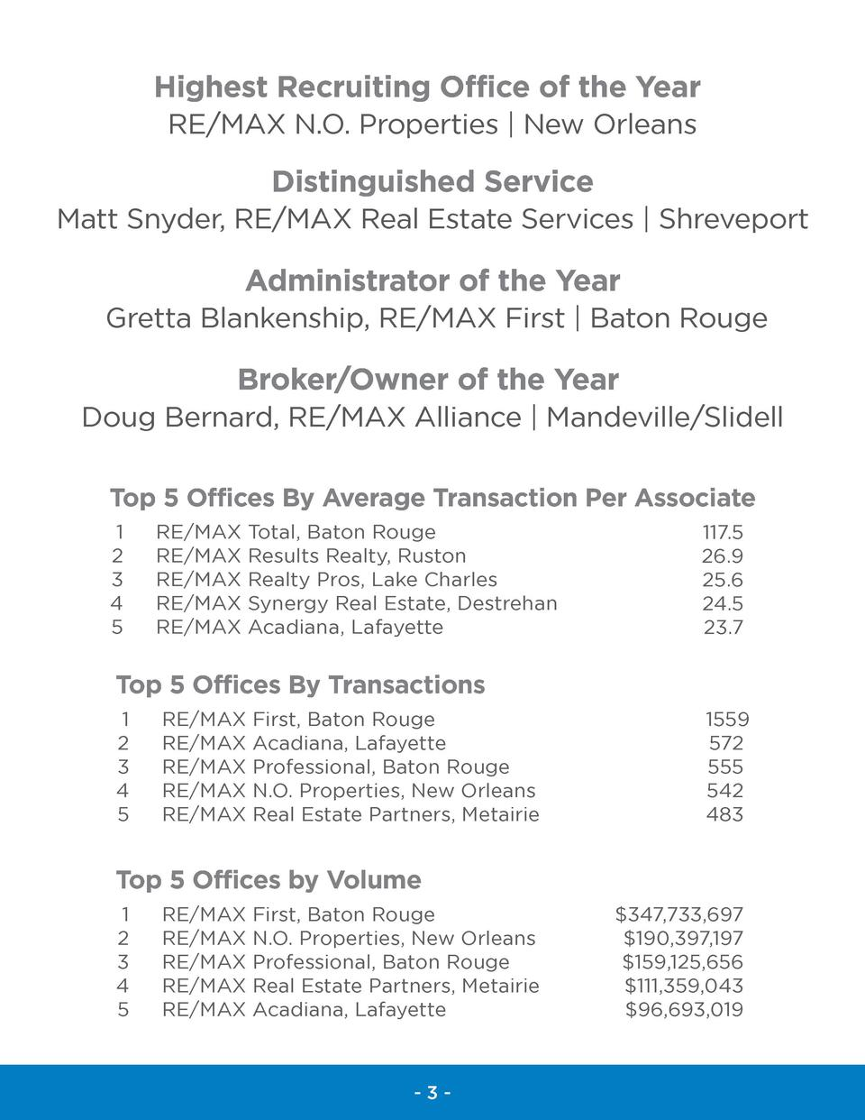 Highest Recruiting Office of the Year RE MAX N.O. Properties   New Orleans  Distinguished Service Matt Snyder, RE MAX Real...