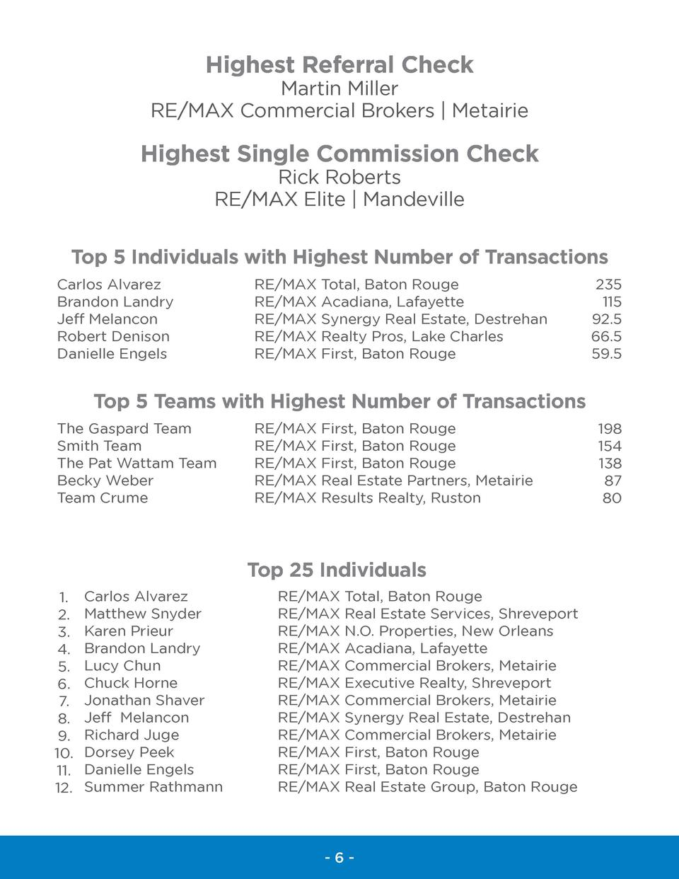 Highest Referral Check  Martin Miller RE MAX Commercial Brokers   Metairie  Highest Single Commission Check Rick Roberts R...