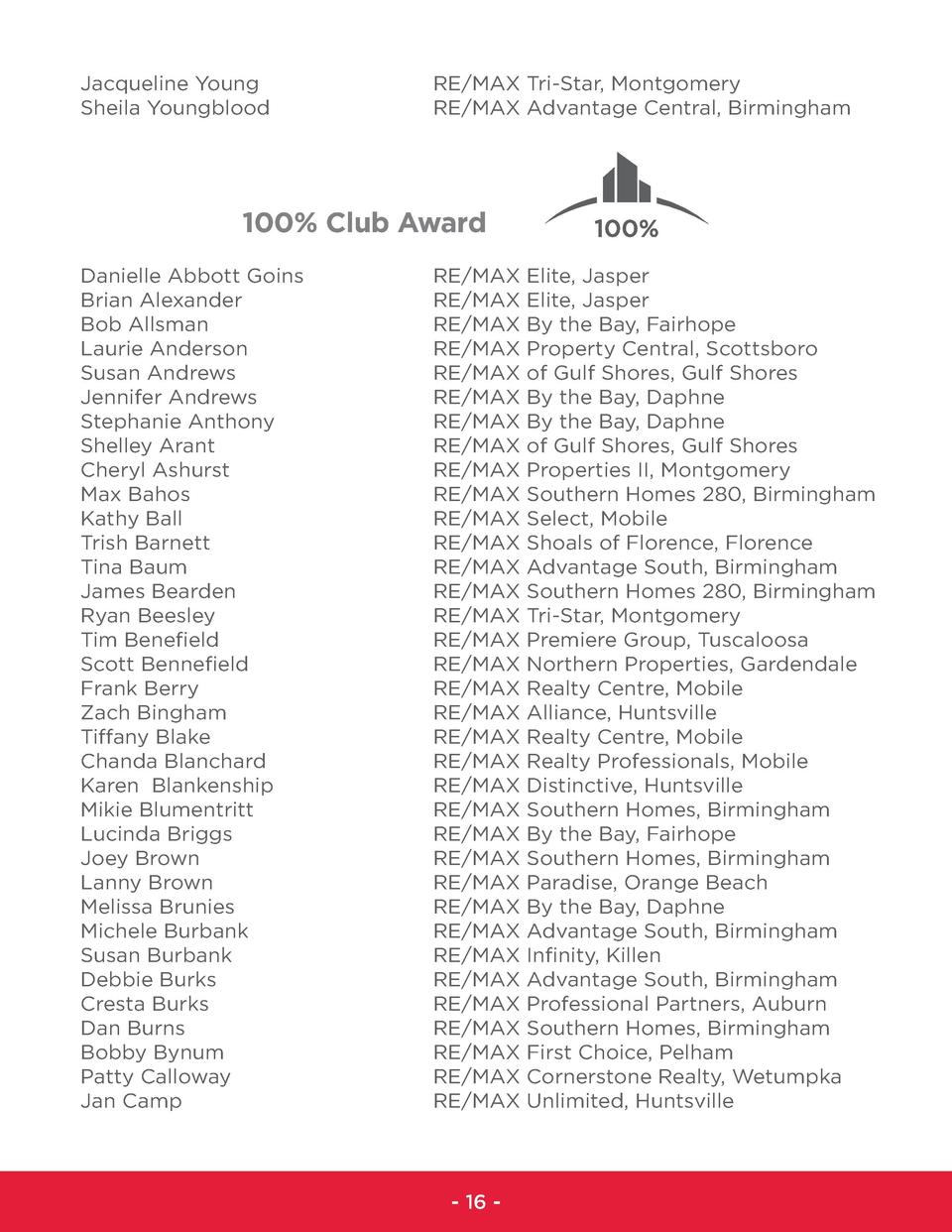 Jacqueline Young Sheila Youngblood  RE MAX Tri-Star, Montgomery RE MAX Advantage Central, Birmingham  100  Club Award Dani...