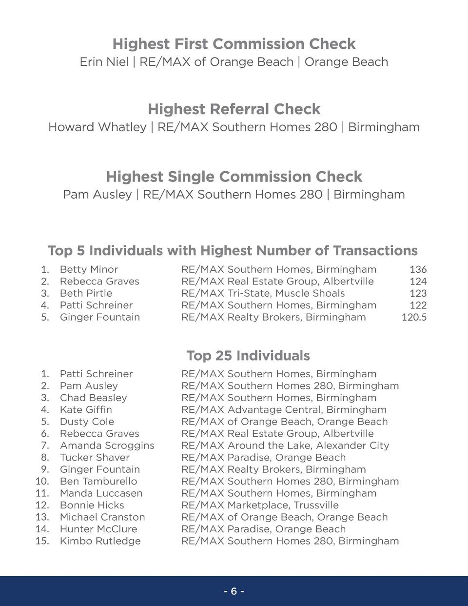 Highest First Commission Check Erin Niel   RE MAX of Orange Beach   Orange Beach  Highest Referral Check Howard Whatley   ...