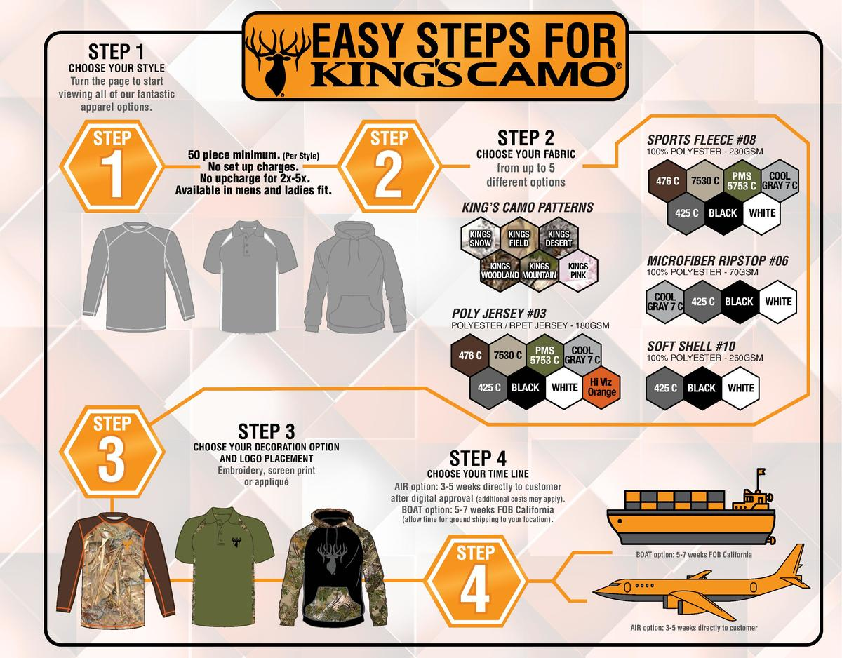 STEP 1  CHOOSE YOUR STYLE Turn the page to start viewing all of our fantastic apparel options.  50 piece minimum.  Per Sty...