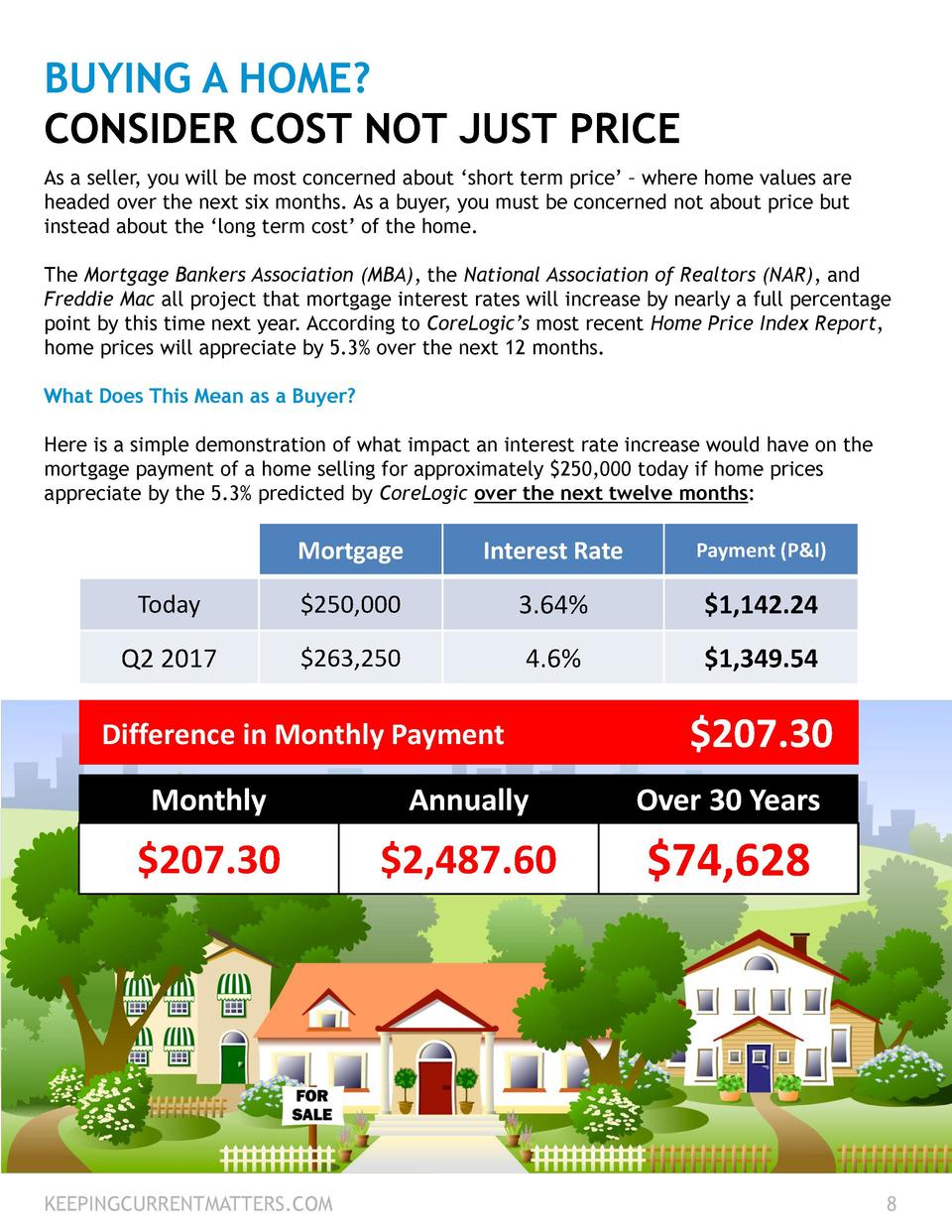 BUYING A HOME  CONSIDER COST NOT JUST PRICE As a seller, you will be most concerned about    short term price        where...