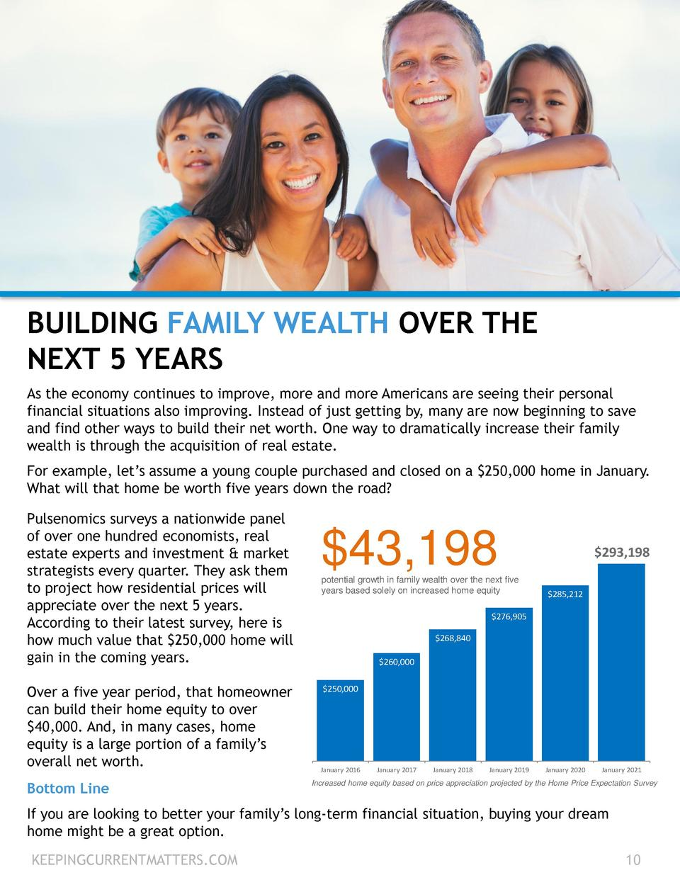 BUILDING FAMILY WEALTH OVER THE NEXT 5 YEARS As the economy continues to improve, more and more Americans are seeing their...