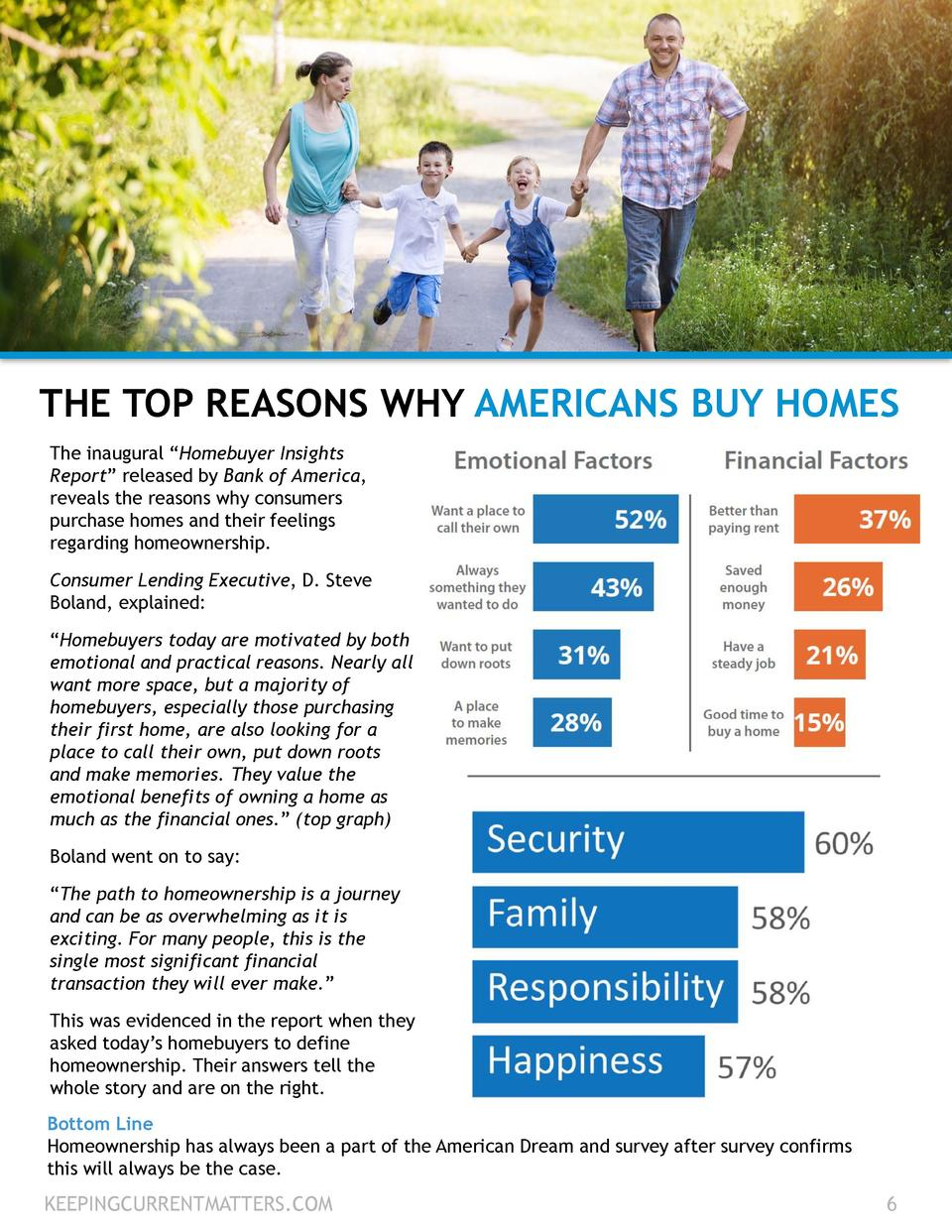 THE TOP REASONS WHY AMERICANS BUY HOMES The inaugural    Homebuyer Insights Report    released by Bank of America, reveals...