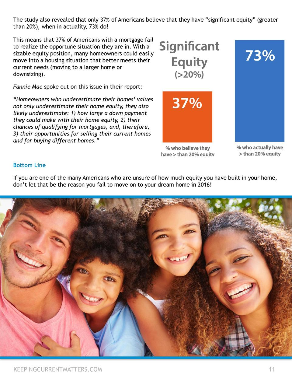 The study also revealed that only 37  of Americans believe that they have    significant equity     greater than 20  , whe...