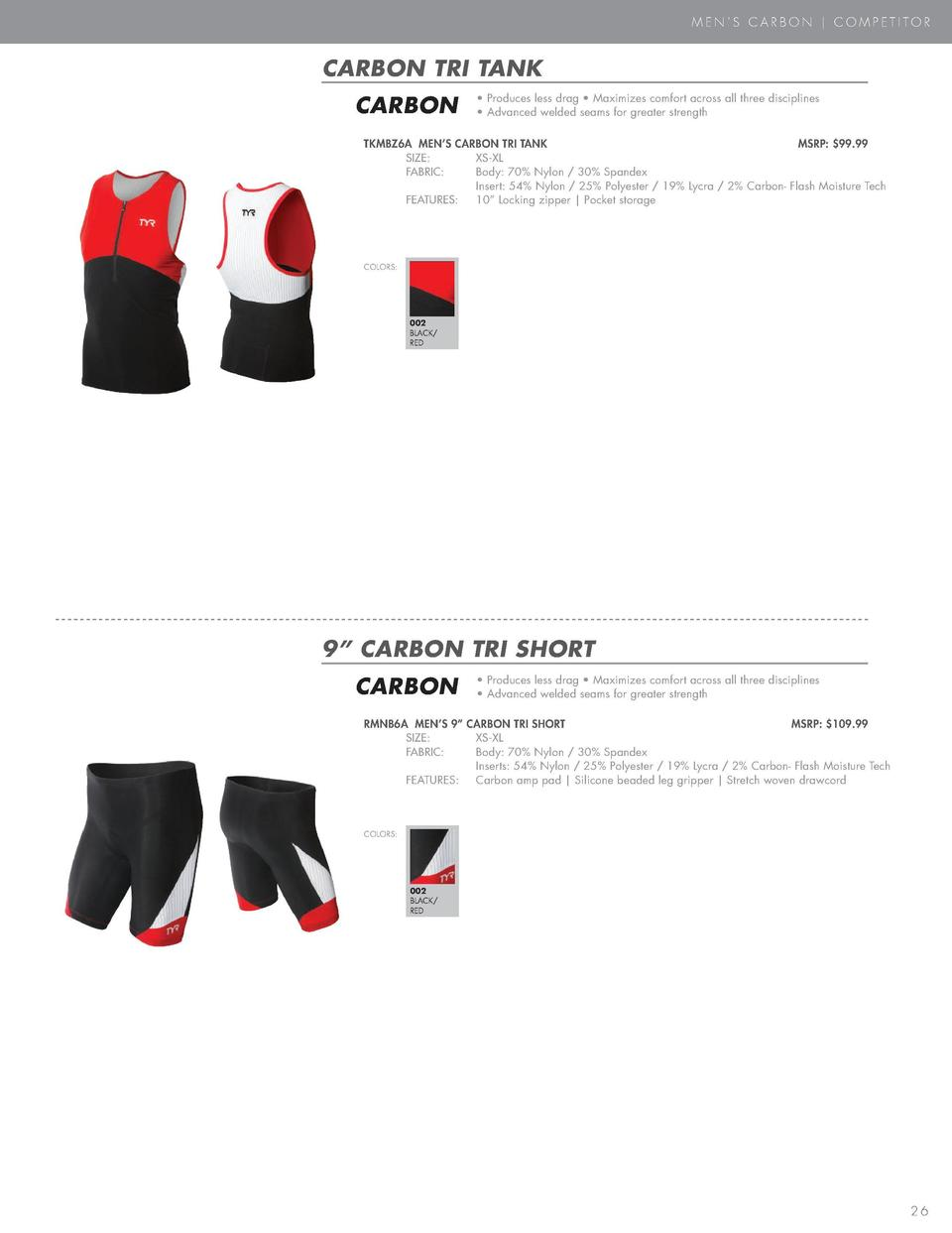 MEN   S CARBON   COMPETITOR  TECHNICAL SWIM  CARBON ZIP BACK TRI SUIT CARBON      Produces less drag     Maximizes comfort...
