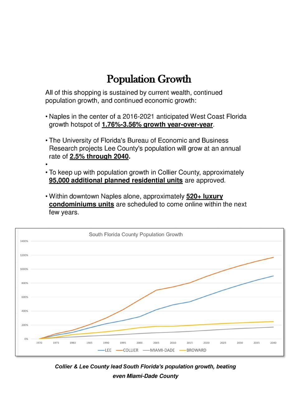 Population Growth All of this shopping is sustained by current wealth, continued population growth, and continued economic...