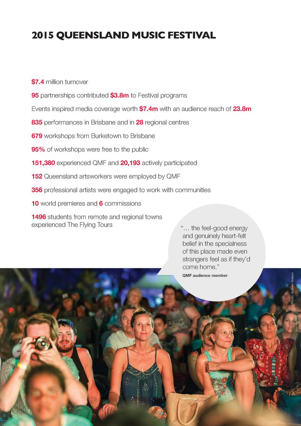 2015 QUEENSLAND MUSIC FESTIVAL   7.4 million turnover 95 partnerships contributed  3.8m to Festival programs Events inspir...