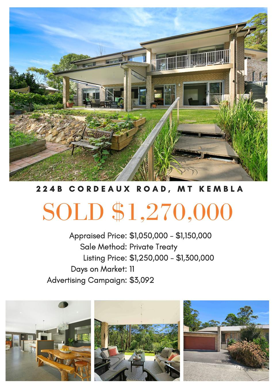 224B CORDEAUX ROAD, MT KEMBLA  SOLD  1,270,000 Appraised Price   1,050,000 -  1,150,000 Sale Method  Private Treaty Listin...