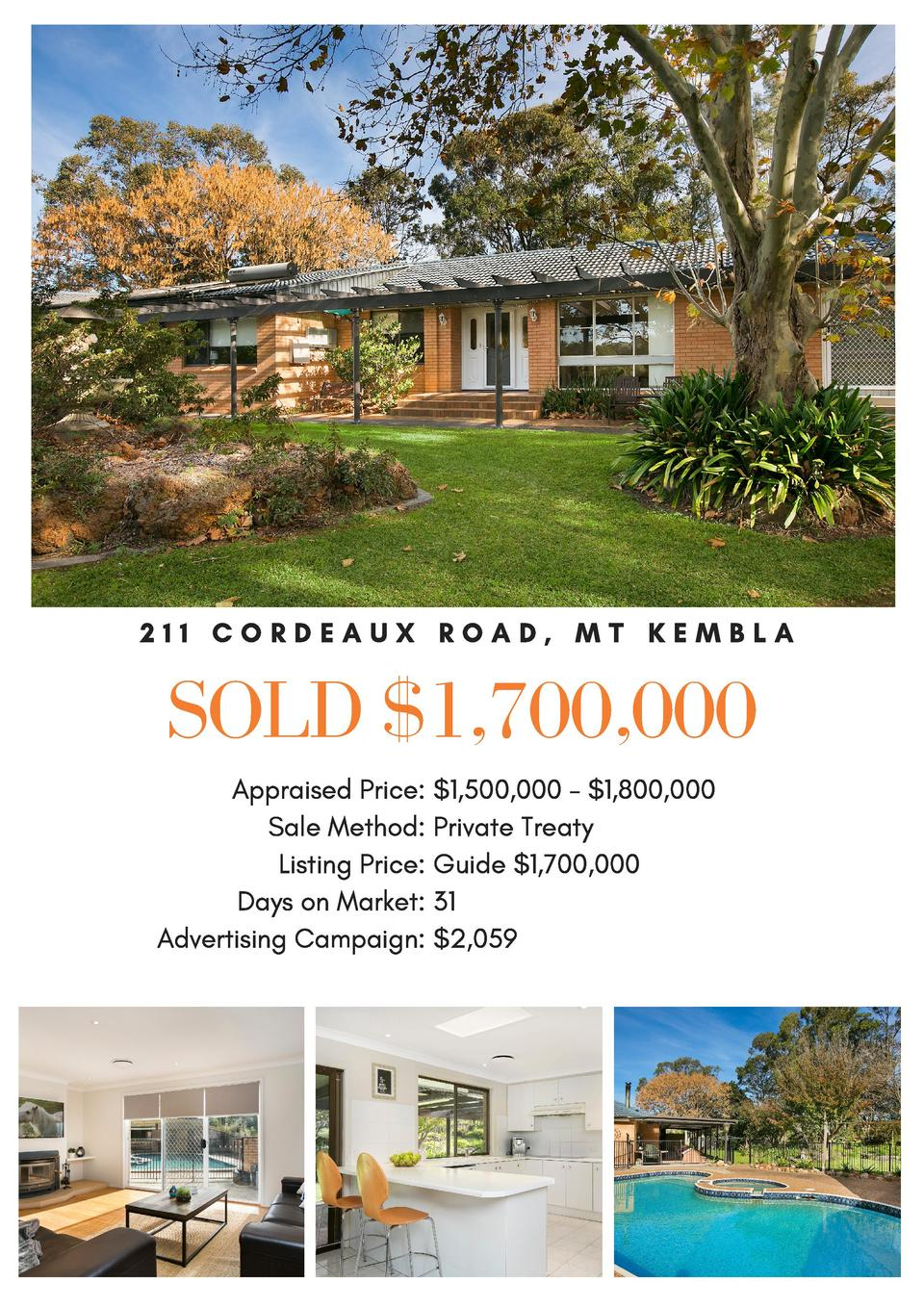 211  CORDEAUX ROAD, MT KEMBLA  SOLD  1,700,000 Appraised Price   1,500,000 -  1,800,000 Sale Method  Private Treaty Listin...