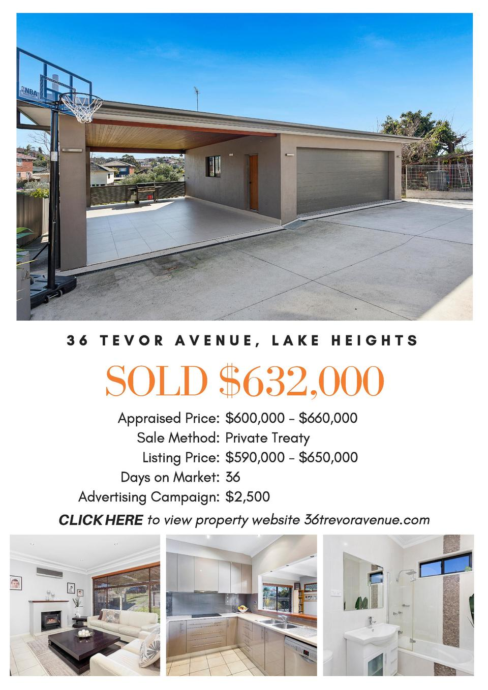 36 TEVOR AVENUE,  LAKE HEIGHTS  SOLD  632,000 Appraised Price   600,000 -  660,000 Sale Method  Private Treaty   Listing P...