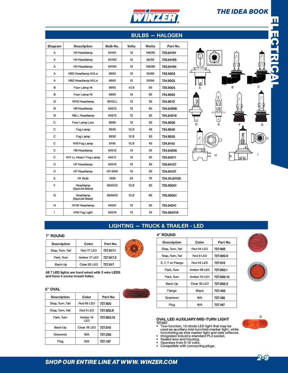 THE IDEA BOOK  ELECTRICAL  BULBS     HALOGEN Diagram  Description  Bulb No.  Volts  Watts  A  H4 Headlamp  64191  12  100 ...