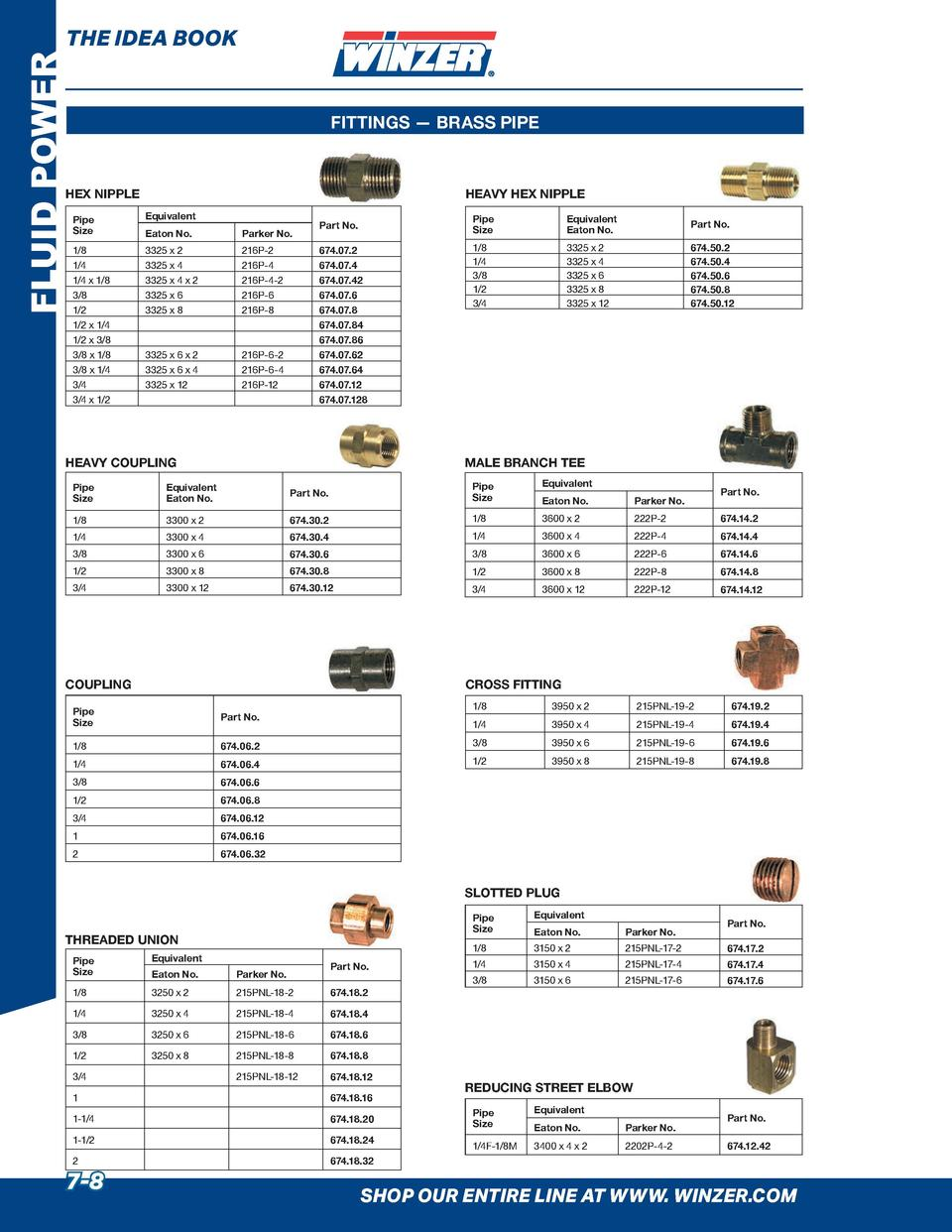 FLUID POWER  THE IDEA BOOK  FITTINGS     BRASS PIPE  HEX NIPPLE  HEAVY HEX NIPPLE  Pipe Size  Equivalent Eaton No.  Parker...