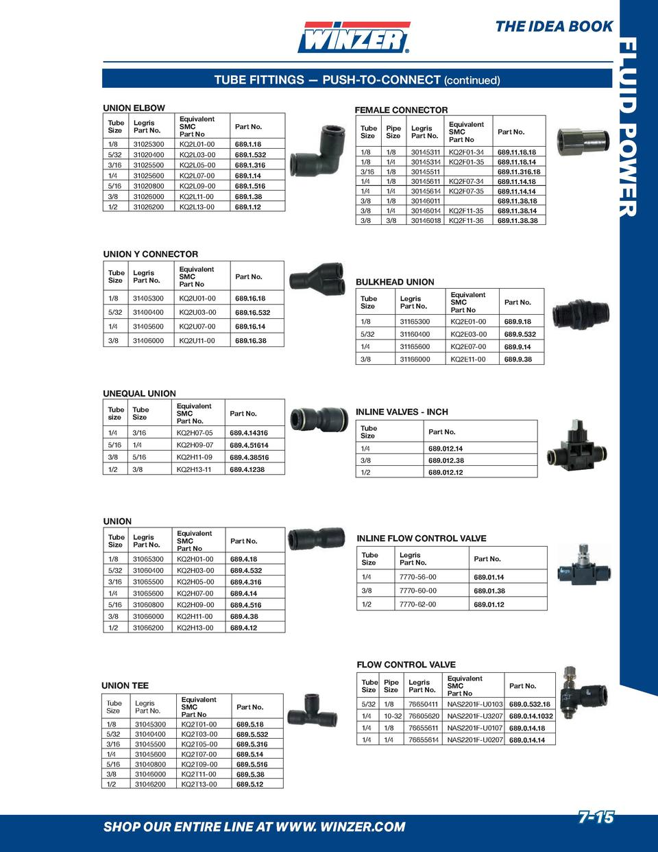 THE IDEA BOOK  FLUID POWER  TUBE FITTINGS     PUSH-TO-CONNECT  continued  UNION ELBOW Tube Size  Legris Part No.  1 8 5 32...
