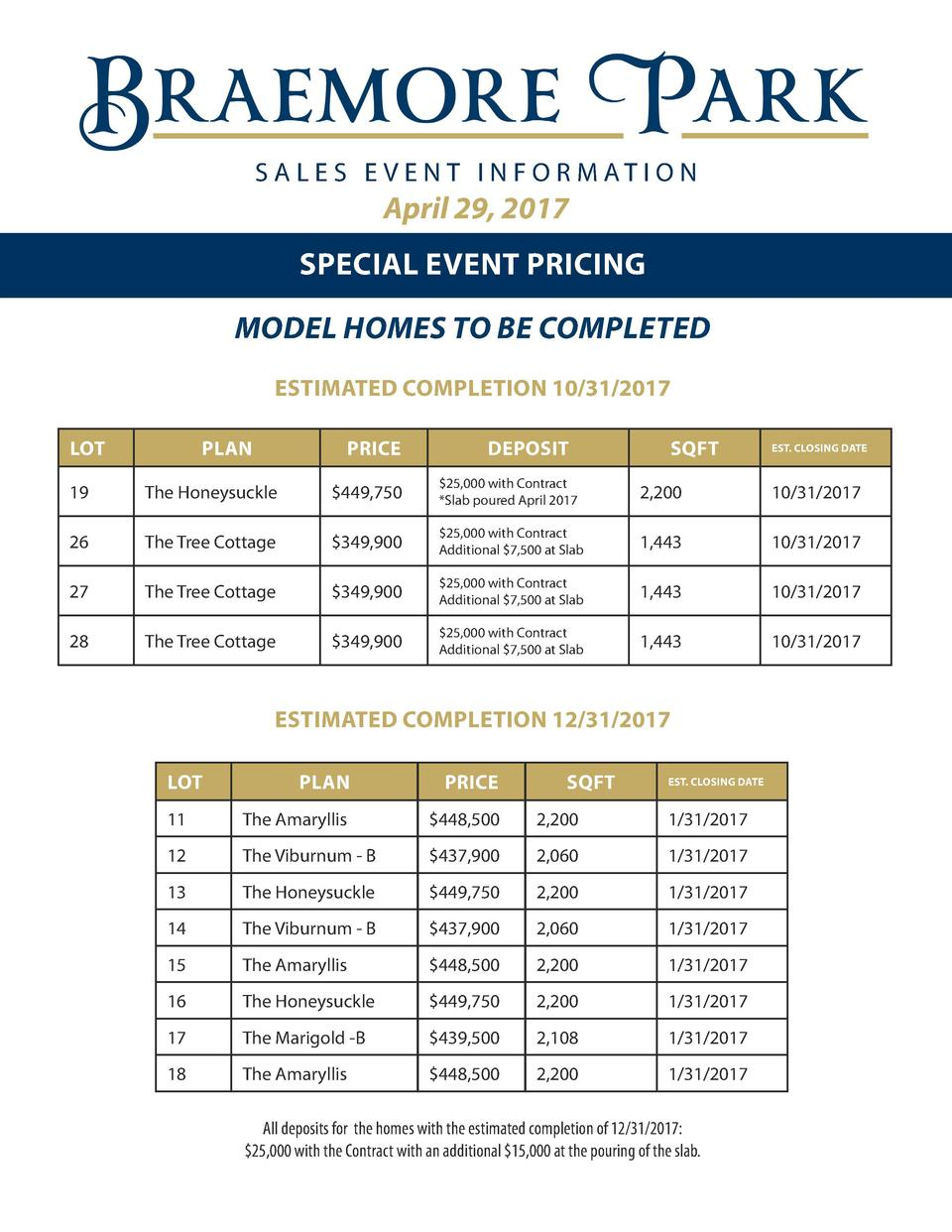 S A L E S E V E N T I N F O R M AT I O N  April 29, 2017 SPECIAL EVENT PRICING MODEL HOMES TO BE COMPLETED ESTIMATED COMPL...
