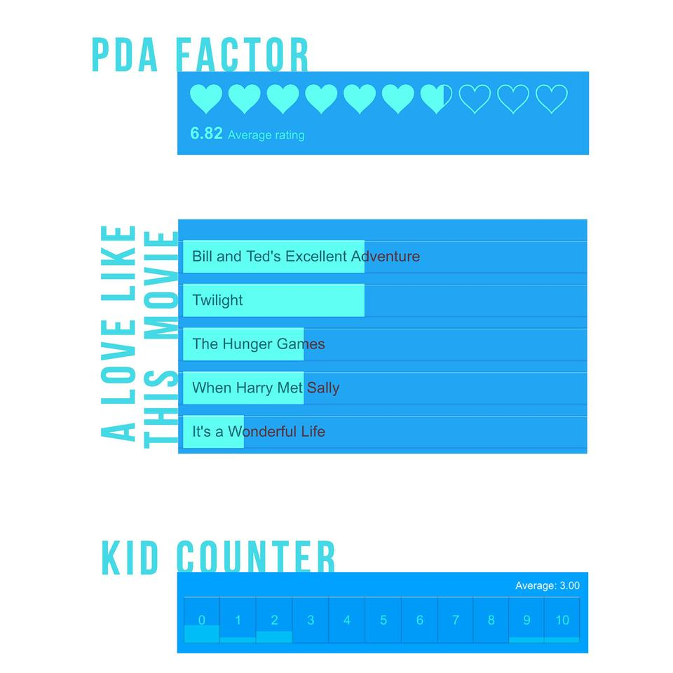 PDA FACTOR    EIVOM   SIHT EKIL EVOL A  KID COUNTER