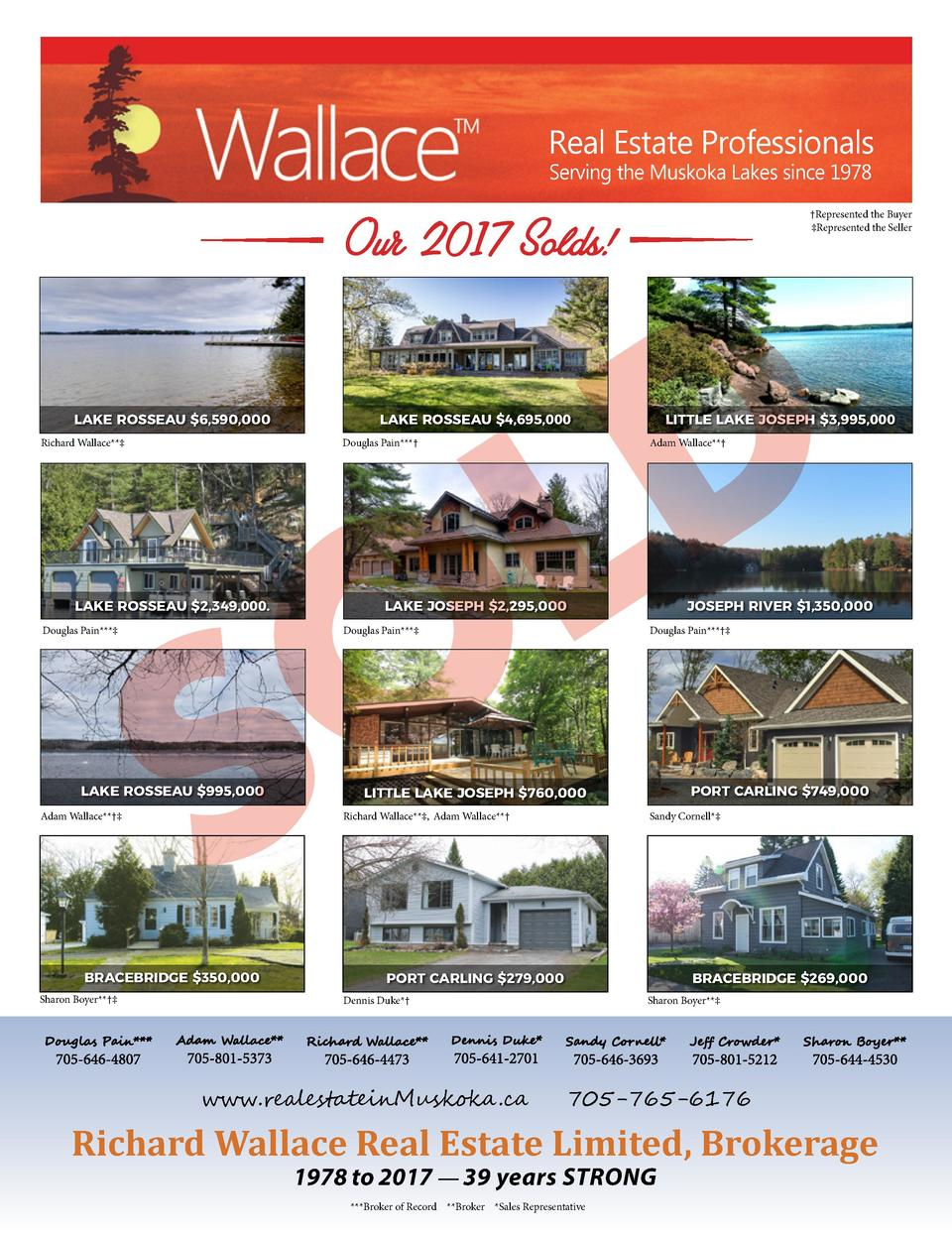 Real Estate Professionals Serving the Muskoka Lakes since 1978     Represented the Buyer    Represented the Seller  Our 20...