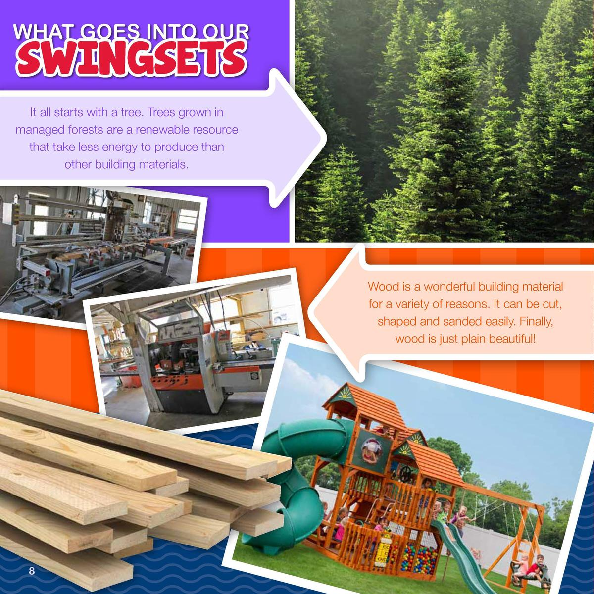 WHAT GOES INTO OUR  SWINGSETS  CUSTOMER  TESTIMONIAL  It all starts with a tree. Trees grown in managed forests are a rene...