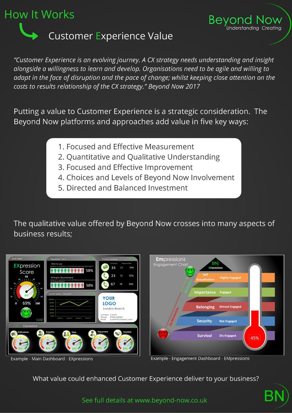 How It Works Customer Experience Value    Customer Experience is an evolving journey. A CX strategy needs understanding an...