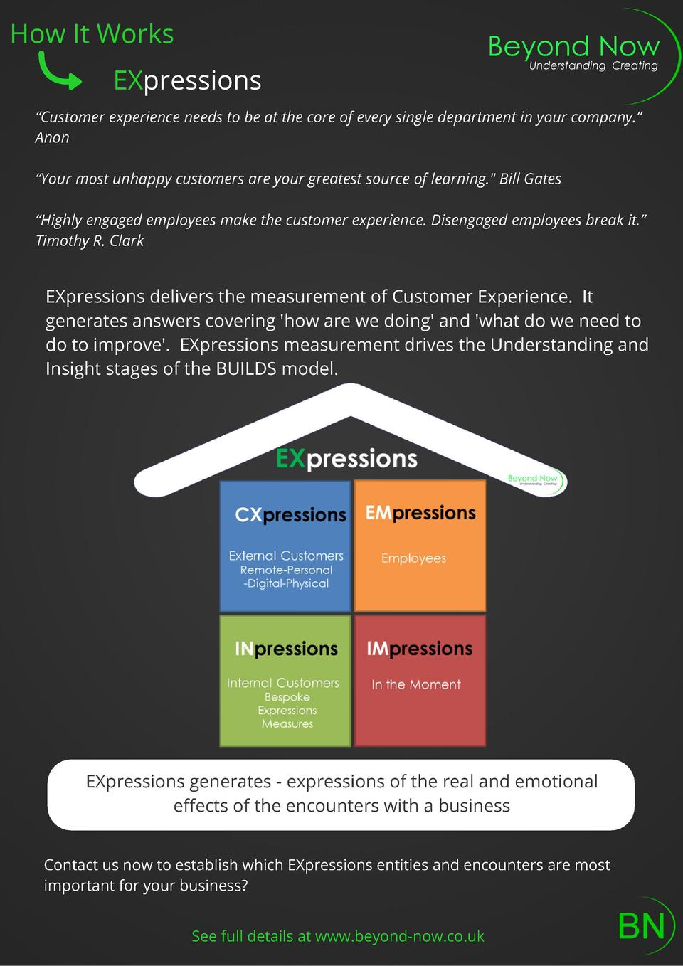 How It Works EXpressions    Customer experience needs to be at the core of every single department in your company.    Ano...